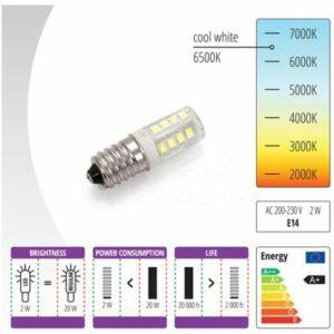 LED pære til symaskiner